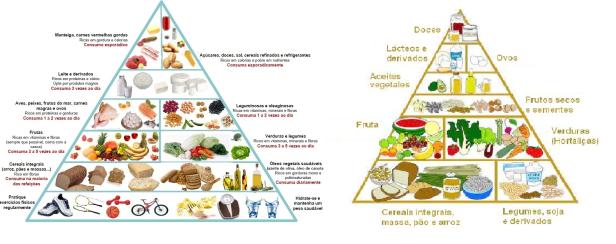 piramide normal