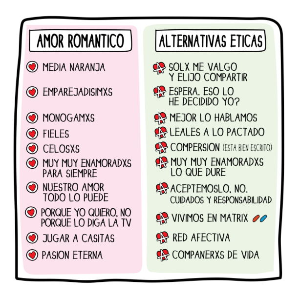 amor romantico vs alternativas eticas
