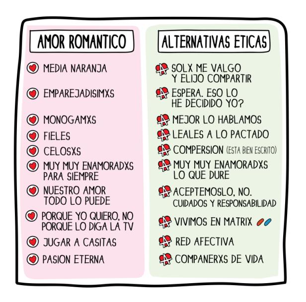 amor romantico vs alternativas eticas