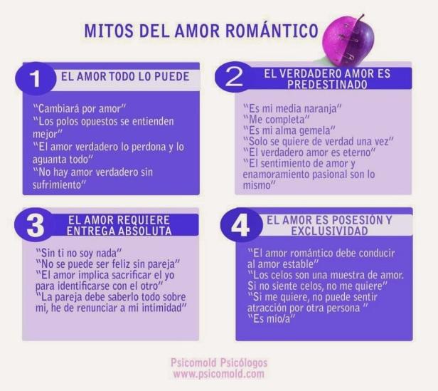 mitos del amor romantico