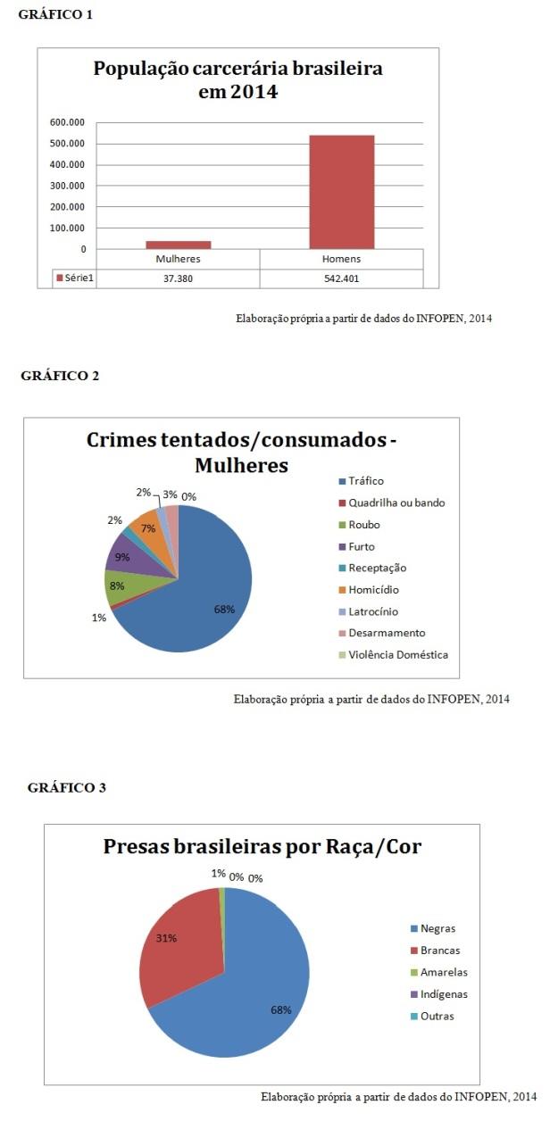 gráficos criminalidade.jpg